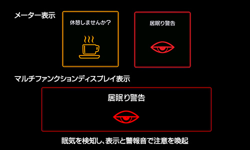 「Advance」にはスバル初となる乗員認識技術、ドライバーモニタリングシステムが装備されています。
