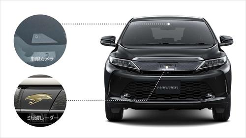 「Toyota Safety Sense」の内容をチェック