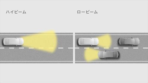 オートマチックハイビーム/アダプティブハイビームシステム(先進ライト)
