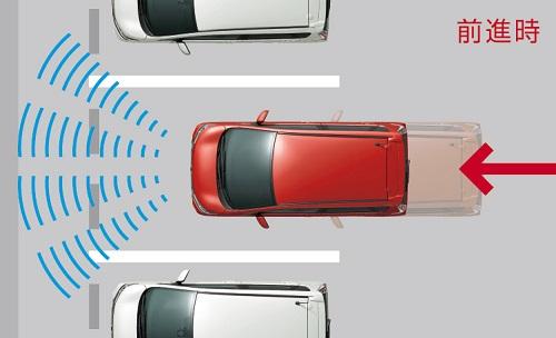 また踏み間違い衝突防止アシストも軽自動車ではじめて①