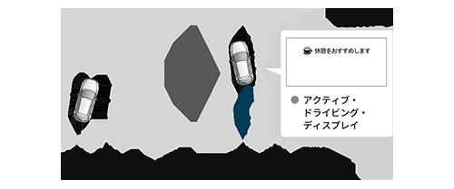 ドライバー・アテンション・アラート