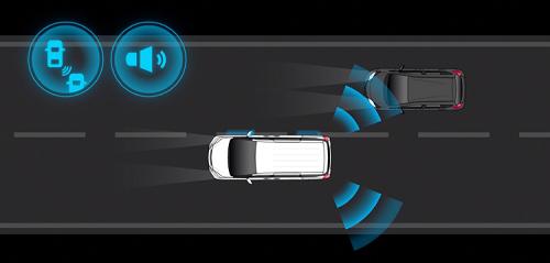 インテリジェント BSI(後側方衝突防止支援システム)+BSW(後側方車両検知警報)