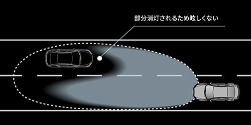 アダプティブ・LED・ヘッドライト(20S、XD以外のグレードに標準装備)