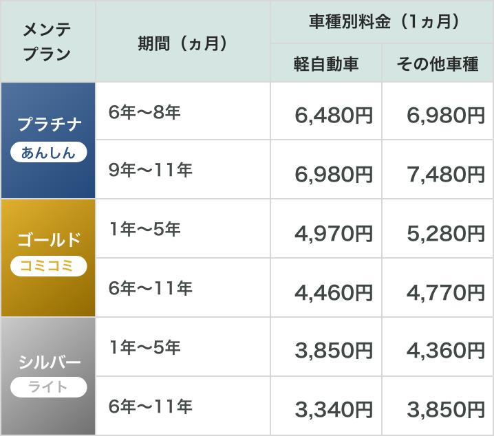 メンテプラン価格表