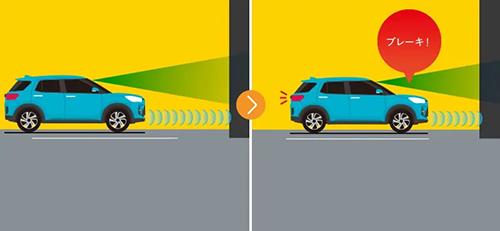 ブレーキ制御付き誤発進抑制機能(前方・後方)