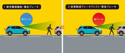 衝突警報機能:衝突回避支援ブレーキ機能