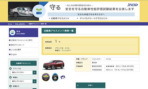 安全性の高い車を選ぶポイント