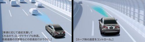 レーダークルーズコントロール(全車速追従機能付き)