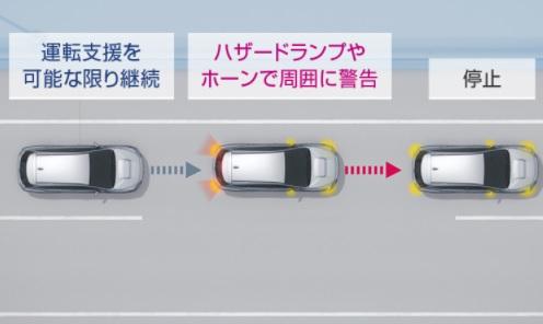 ドライバー異常検知システム